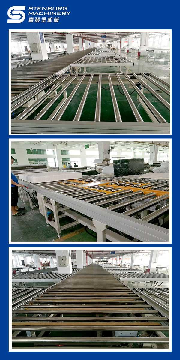 Línea de producción automática de colchones.
